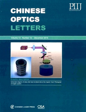 Chinese Optics Letters杂志社